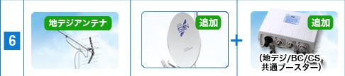 �EBS/CSアンテナ取付け セット価格