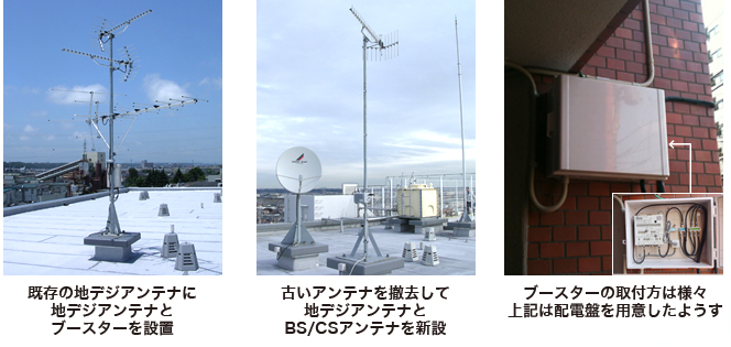 共同アンテナ|施工例